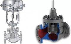 气动调节阀的结构与原理是什么?